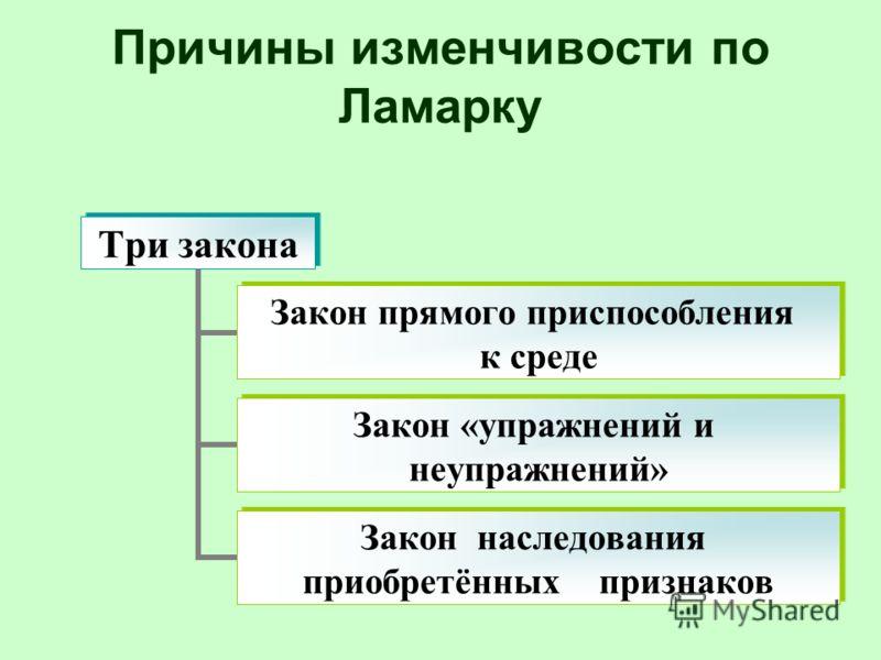 Причины изменчивости по Ламарку Три закона Закон прямого приспособления к среде Закон «упражнений и неупражнений» Закон наследования приобретённых признаков