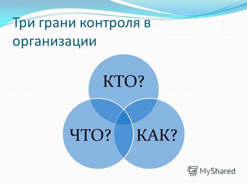 Три грани контроля в организации КТО? КАК?ЧТО?