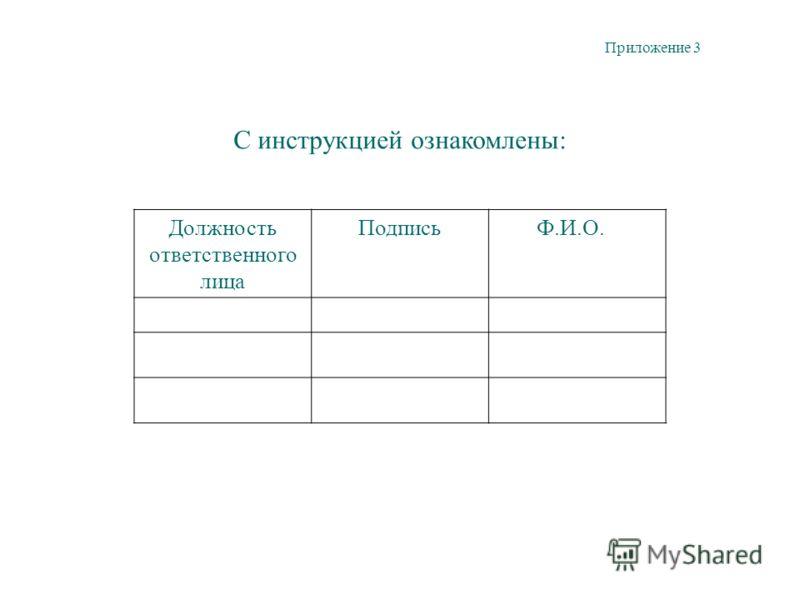 Должность ответственного лица ПодписьФ.И.О. Приложение 3 С инструкцией ознакомлены: