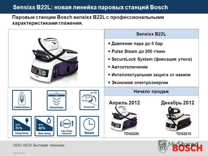 ООО «БСХ Бытовая техника» Маркетинг Sensixx B22L Начало продаж Паровые станции Bosch sensixx B22L c профессиональными характеристиками глажения. Апрель 2012 Sensixx B22L: новая линейка паровых станций Bosch + Давление пара до 5 бар + Pulse Steam до 2