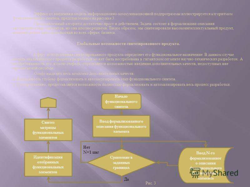 Представленная на рисунке 1 функциональная схема достаточно точно отображает рассматриваемый процесс. Необходимо пояснить, что частный вид программного продукта отображает целый комплекс функциональных процессов в виде библиотечного элемента. Так тек