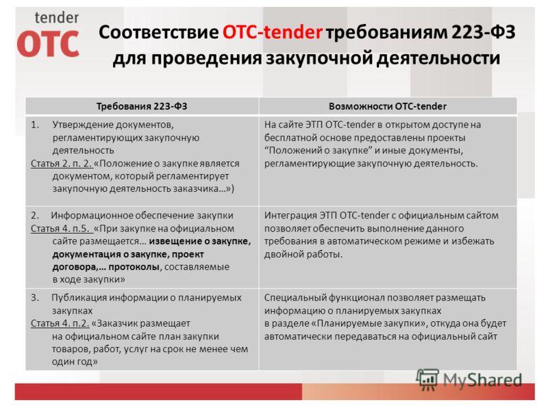 Соответствие ОТС-tender требованиям 223-ФЗ для проведения закупочной деятельности Требования 223-ФЗВозможности ОТС-tender 1.Утверждение документов, регламентирующих закупочную деятельность Статья 2. п. 2. «Положение о закупке является документом, кот