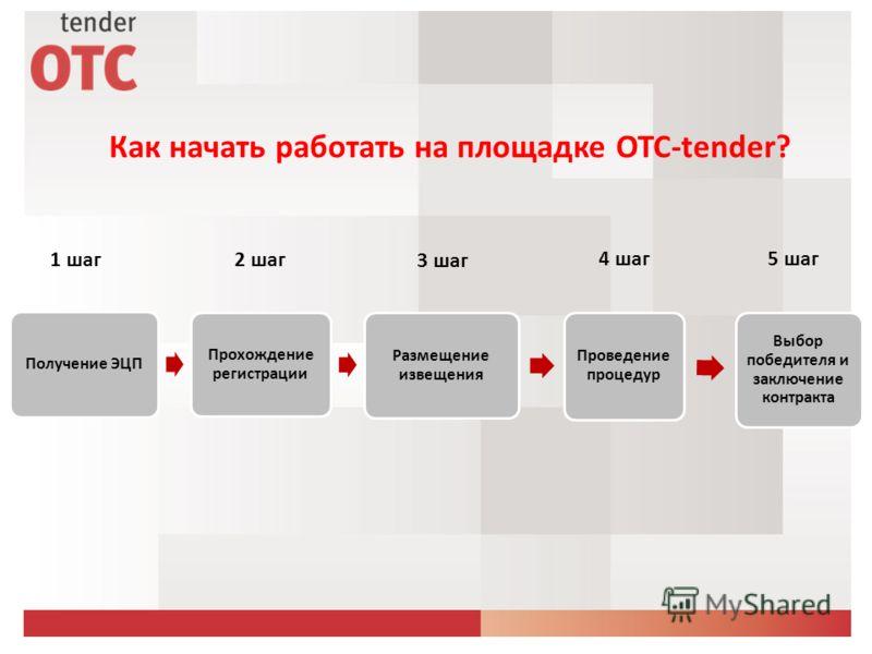 Как начать работать на площадке ОТС-tender? Получение ЭЦП Прохождение регистрации Размещение извещения Проведение процедур Выбор победителя и заключение контракта 1 шаг2 шаг 3 шаг 4 шаг5 шаг