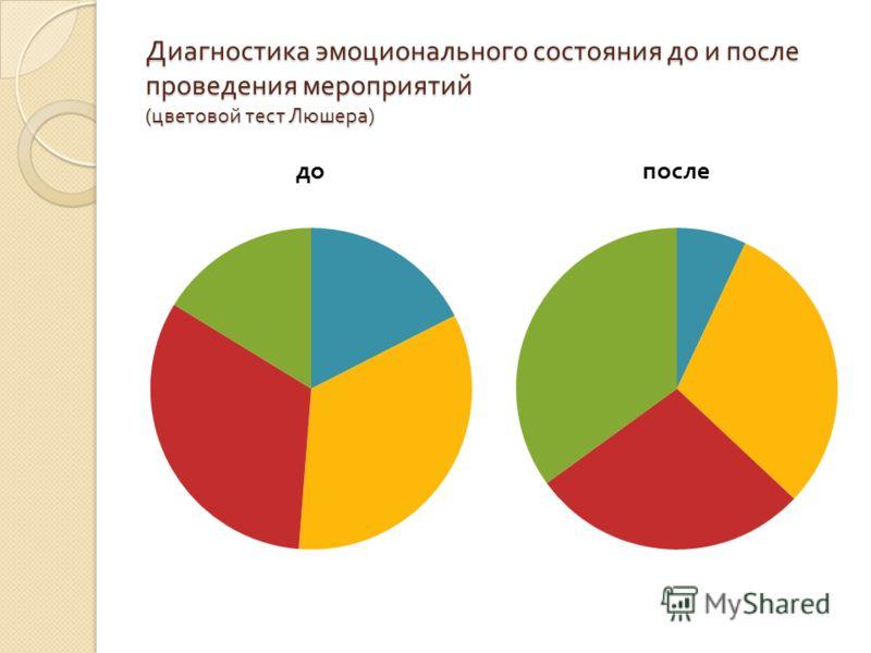 Диагностика эмоционального состояния до и после проведения мероприятий ( цветовой тест Люшера )