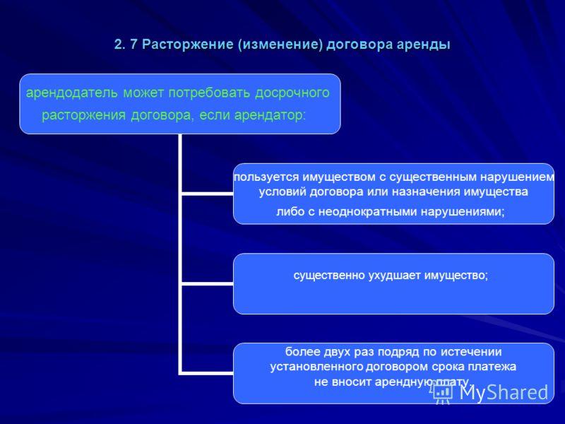 Презентация на тему Понятие договора аренды Введение Данная  11 2