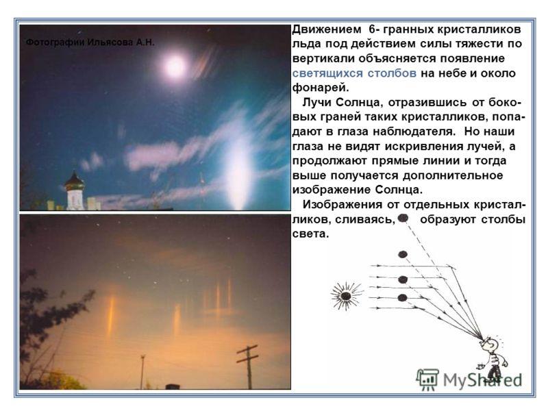 Движением 6- гранных кристалликов льда под действием силы тяжести по вертикали объясняется появление светящихся столбов на небе и около фонарей. Лучи Солнца, отразившись от боко- вых граней таких кристалликов, попа- дают в глаза наблюдателя. Но наши