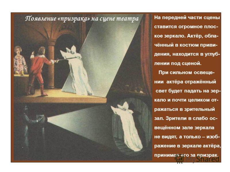 Появление «призрака» на сцене театра На передней части сцены ставится огромное плос- кое зеркало. Актёр, обла- чённый в костюм приви- дения, находится в углуб- лении под сценой. При сильном освеще- нии актёра отражённый свет будет падать на зер- кало