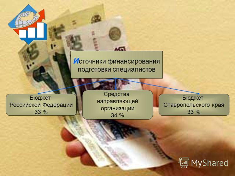22 Бюджет Российской Федерации 33 % И сточники финансирования подготовки специалистов Бюджет Ставропольского края 33 % Средства направляющей организации 34 %