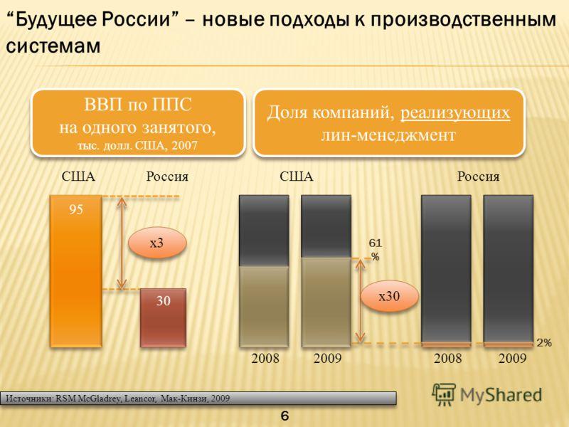 95 30 x3 СШАРоссия ВВП по ППС на одного занятого, тыс. долл. США, 2007 2% Источники: RSM McGladrey, Leancor, Мак-Кинзи, 2009 2008 2009 Россия x30 61 % США Доля компаний, реализующих лин-менеджмент Будущее России – новые подходы к производственным сис