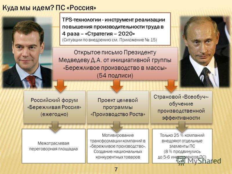 Куда мы идем? ПС «Россия» TPS-технологии - инструмент реализации повышения производительности труда в 4 раза – «Стратегия – 2020» (Ситуации по внедрению см. Приложение 15) Открытое письмо Президенту Медведеву Д.А. от инициативной группы «Бережливое п