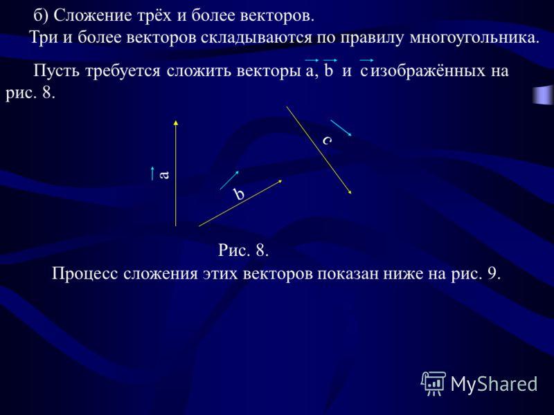 б) Сложение трёх и более векторов. Три и более векторов складываются по правилу многоугольника. Пусть требуется сложить векторы, и изображённых на рис. 8. Рис. 8. Процесс сложения этих векторов показан ниже на рис. 9. abс a b с