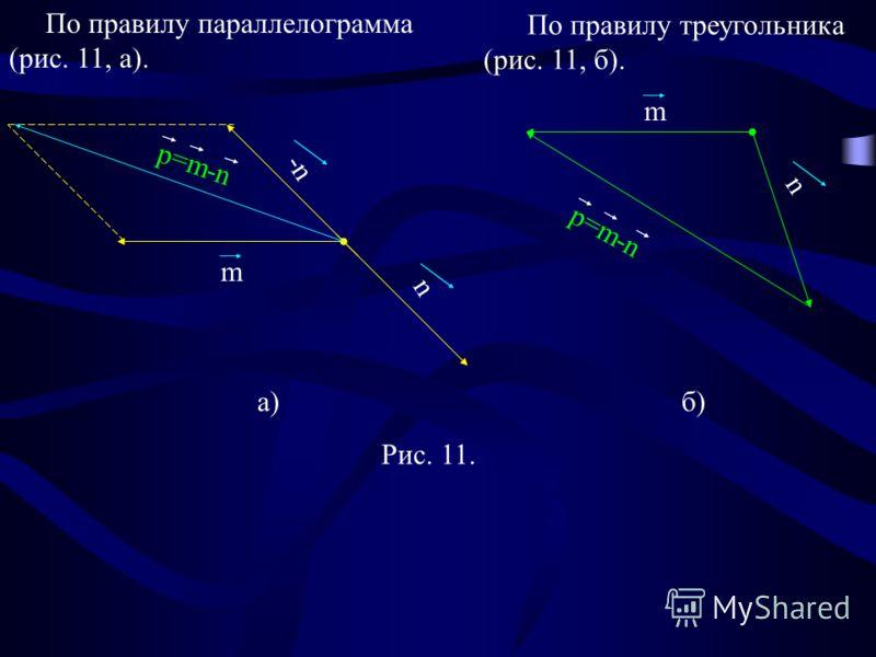 По правилу параллелограмма (рис. 11, а). По правилу треугольника (рис. 11, б). -n m n m n p=m-n а) б) Рис. 11.