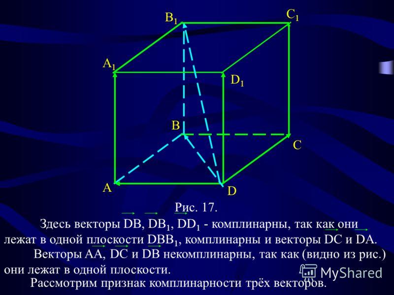 C B D A C1C1 B1B1 D1D1 A1A1 Рис. 17. Здесь векторы DB, DB 1, DD 1 - комплинарны, так как они лежат в одной плоскости DBB 1, комплинарны и векторы DC и DA. Векторы AA, DC и DB некомплинарны, так как (видно из рис.) они лежат в одной плоскости. Рассмот