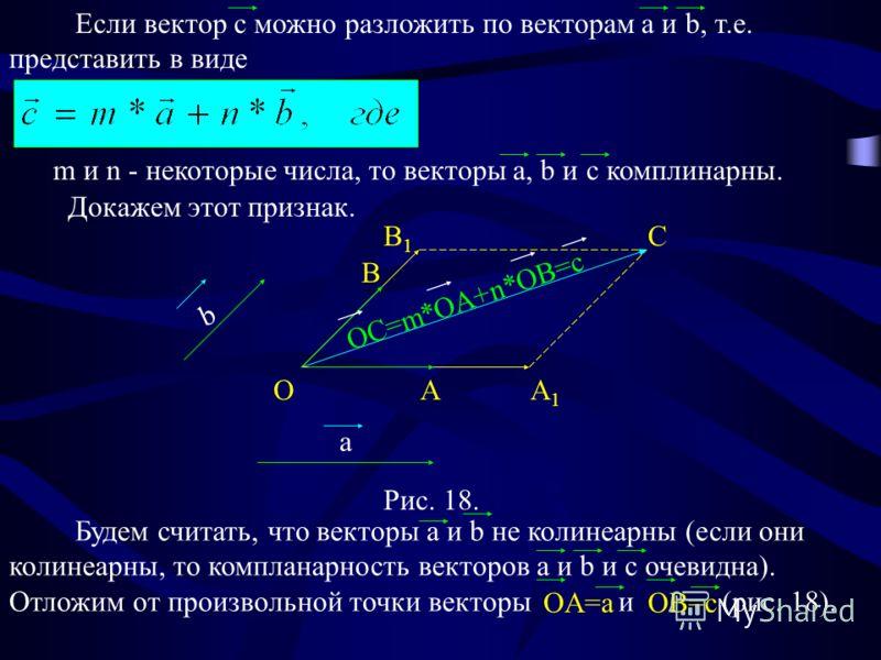 Если вектор с можно разложить по векторам a и b, т.е. представить в виде m и n - некоторые числа, то векторы a, b и с комплинарны. Докажем этот признак. Рис. 18. a b OC=m*OA+n*OB=c C B OA B1B1 A1A1 Будем считать, что векторы a и b не колинеарны (если