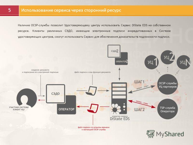 5 Использование сервиса через сторонний ресурс Наличие OCSP-службы позволит Удостоверяющему центру использовать Сервис DiState EDS на собственном ресурсе. Клиенты различных СЭДО, имеющие электронные подписи аккредитованных в Системе удостоверяющих це