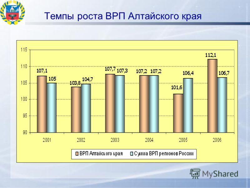 Темпы роста ВРП Алтайского края