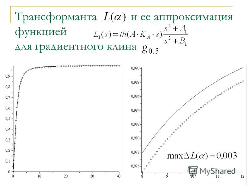 Трансформанта и ее аппроксимация функцией для градиентного клина