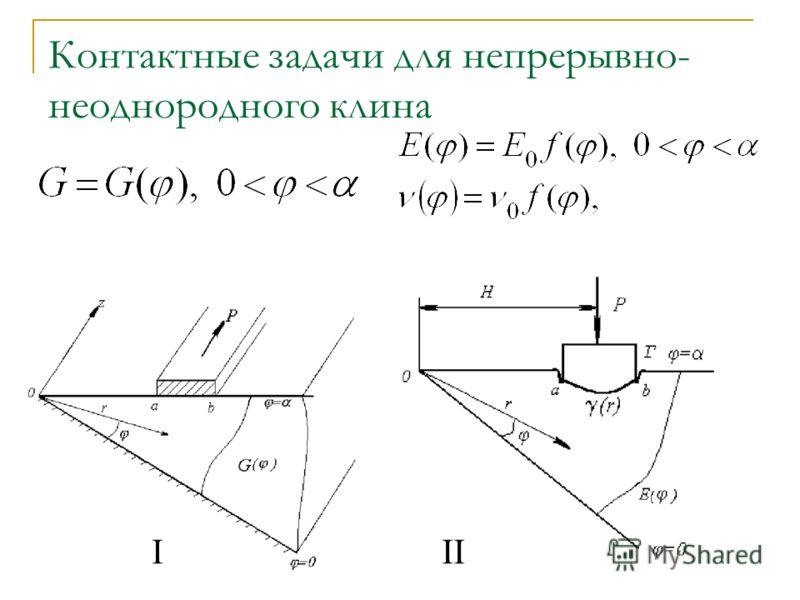 Контактные задачи для непрерывно- неоднородного клина III