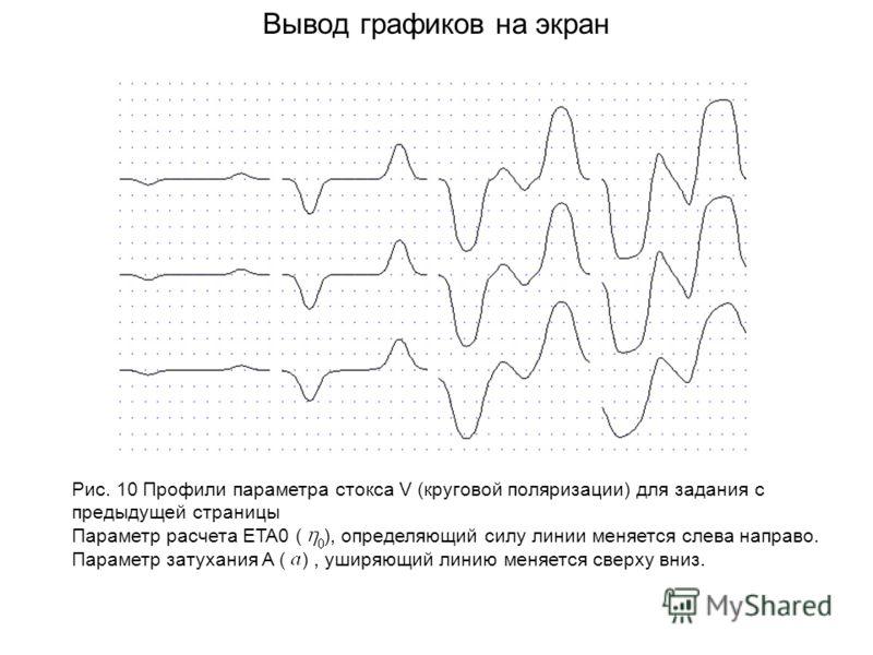 Вывод графиков на экран Рис. 10 Профили параметра стокса V (круговой поляризации) для задания с предыдущей страницы Параметр расчета ETA0 ( ), определяющий силу линии меняется слева направо. Параметр затухания A ( ), уширяющий линию меняется сверху в