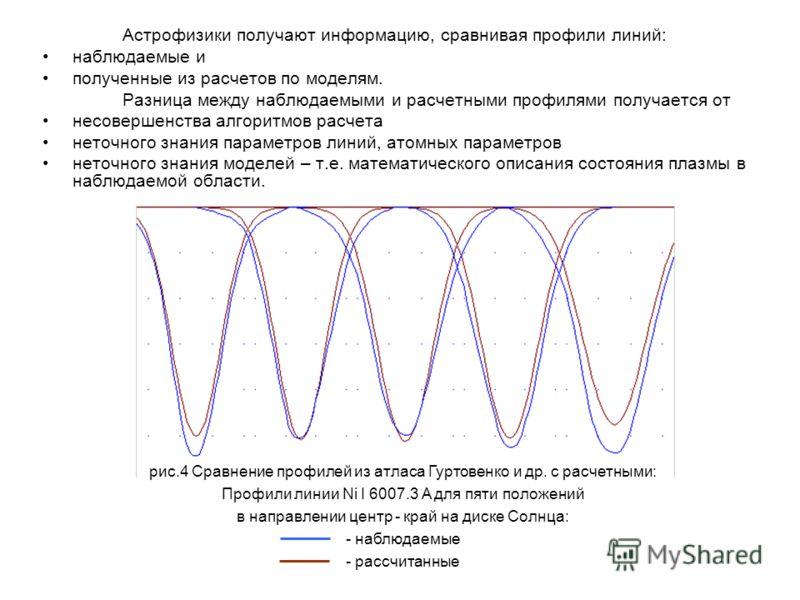 Астрофизики получают информацию, сравнивая профили линий: наблюдаемые и полученные из расчетов по моделям. Разница между наблюдаемыми и расчетными профилями получается от несовершенства алгоритмов расчета неточного знания параметров линий, атомных па
