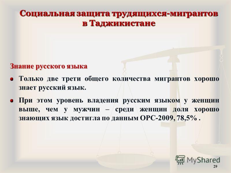 Социальная защита трудящихся-мигрантов в Таджикистане Знание русского языка Только две трети общего количества мигрантов хорошо знает русский язык. При этом уровень владения русским языком у женщин выше, чем у мужчин – среди женщин доля хорошо знающи