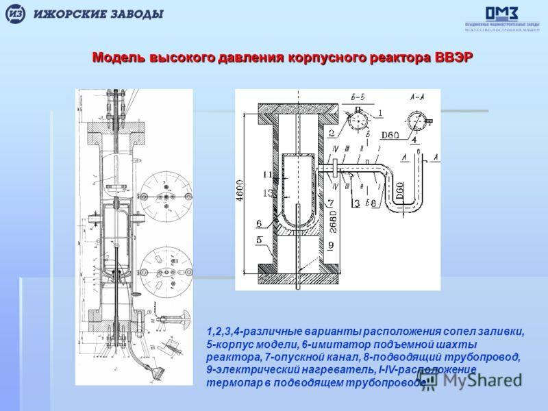 Модель высокого давления корпусного реактора ВВЭР 1,2,3,4-различные варианты расположения сопел заливки, 5-корпус модели, 6-имитатор подъемной шахты реактора, 7-опускной канал, 8-подводящий трубопровод, 9-электрический нагреватель, I-IV-расположение