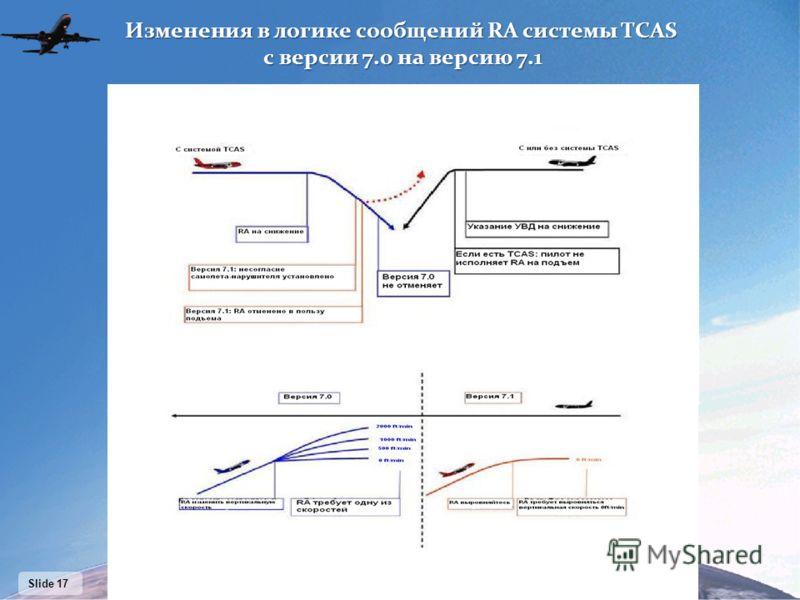 Slide 17 Изменения в логике сообщений RA системы TCAS с версии 7.0 на версию 7.1