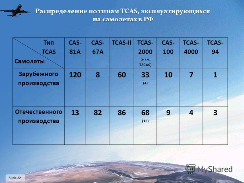 Tcas-94 инструкция по эксплуатации