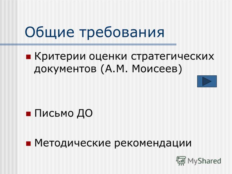 Общие требования Критерии оценки стратегических документов (А.М. Моисеев) Письмо ДО Методические рекомендации