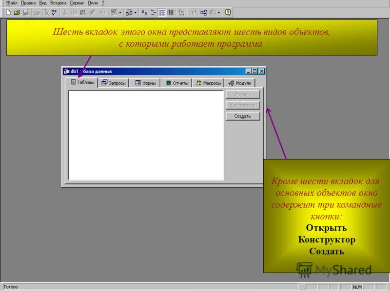 Шесть вкладок этого окна представляют шесть видов объектов, с которыми работает программа Кроме шести вкладок для основных объектов окно содержит три командные кнопки: Открыть Конструктор Создать