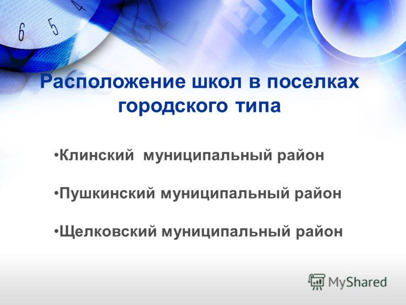 Расположение школ в поселках городского типа Клинский муниципальный район Пушкинский муниципальный район Щелковский муниципальный район