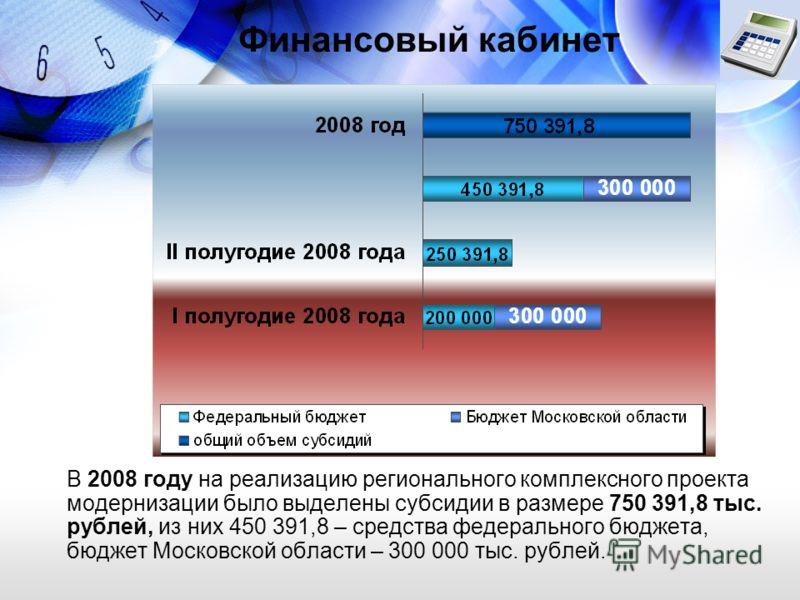 Финансовый кабинет В 2008 году на реализацию регионального комплексного проекта модернизации было выделены субсидии в размере 750 391,8 тыс. рублей, из них 450 391,8 – средства федерального бюджета, бюджет Московской области – 300 000 тыс. рублей.