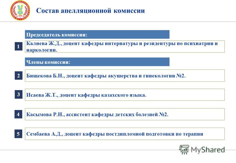 Отчет по работе апелляционной комиссии за 2011 - 2012 год Председатель апелляционной комиссии, к.м.н. Калиева Ж.Д