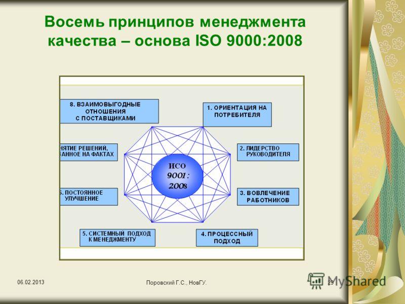06.02.2013 Поровский Г.С., НовГУ.29 Восемь принципов менеджмента качества – основа ISO 9000:2008