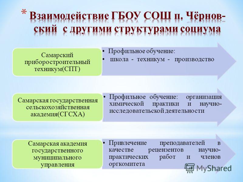 Профильное обучение: школа - техникум - производство Самарский приборостроительный техникум(СПТ) Профильное обучение: организация химической практики и научно- исследовательской деятельности Самарская государственная сельскохозяйственная академия(СГС