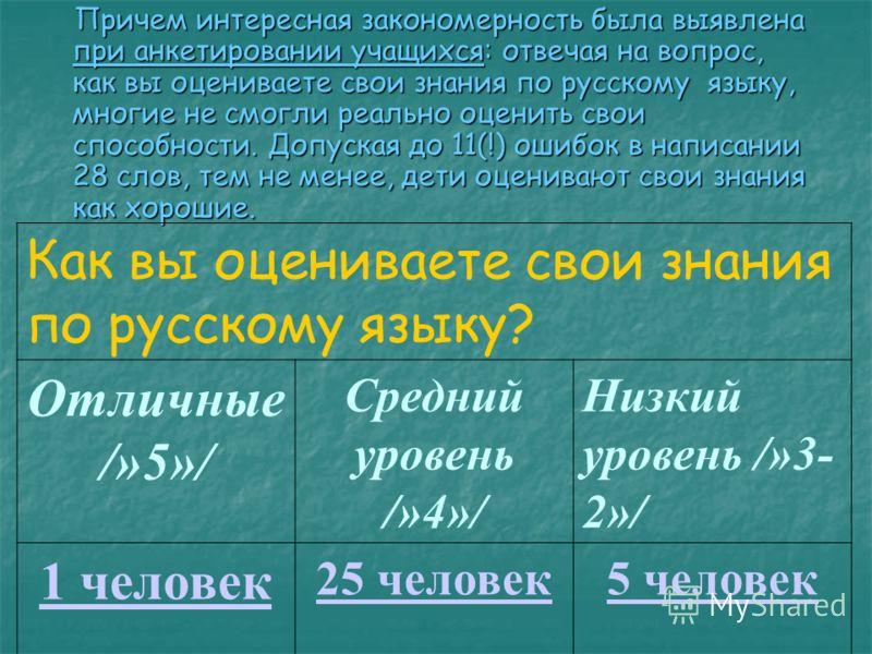 Причем интересная закономерность была выявлена при анкетировании учащихся: отвечая на вопрос, как вы оцениваете свои знания по русскому языку, многие не смогли реально оценить свои способности. Допуская до 11(!) ошибок в написании 28 слов, тем не мен