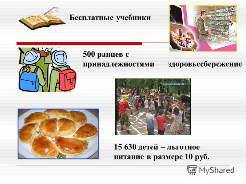 500 ранцев с принадлежностями 15 630 детей – льготное питание в размере 10 руб. Бесплатные учебники здоровьесбережение