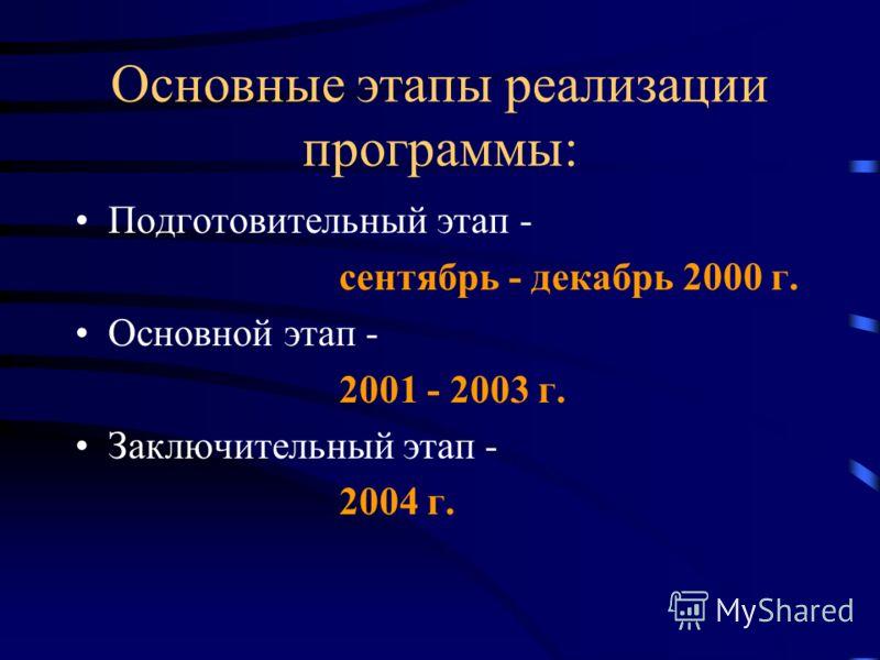Основные этапы реализации программы: Подготовительный этап - сентябрь - декабрь 2000 г. Основной этап - 2001 - 2003 г. Заключительный этап - 2004 г.