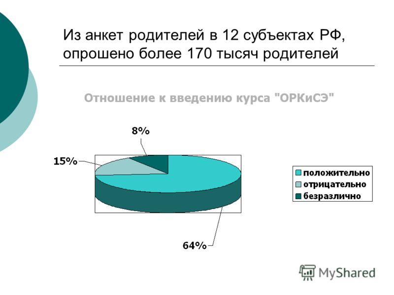 Из анкет родителей в 12 субъектах РФ, опрошено более 170 тысяч родителей