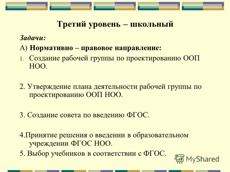 Третий уровень – школьный Задачи: А) Нормативно – правовое направление: 1. Создание рабочей группы по проектированию ООП НОО. 2. Утверждение плана деятельности рабочей группы по проектированию ООП НОО. 3. Создание совета по введению ФГОС. 4.Принятие