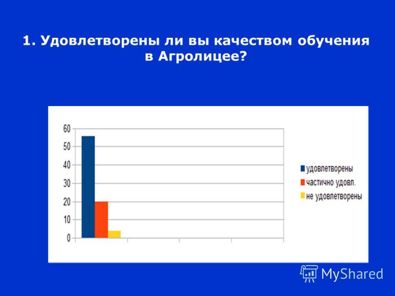 1. Удовлетворены ли вы качеством обучения в Агролицее?