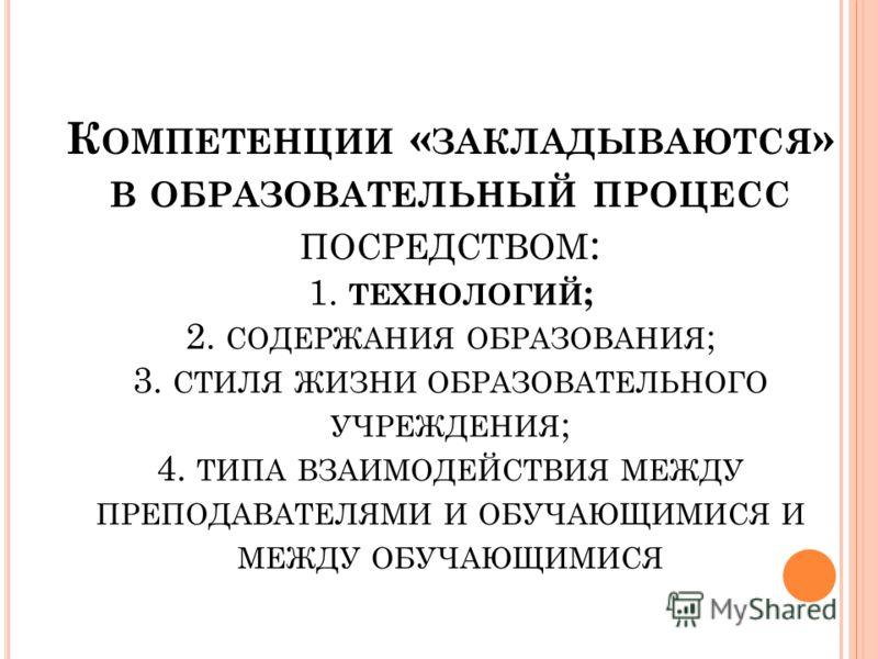 К ОМПЕТЕНЦИИ « ЗАКЛАДЫВАЮТСЯ » В ОБРАЗОВАТЕЛЬНЫЙ ПРОЦЕСС ПОСРЕДСТВОМ : 1. ТЕХНОЛОГИЙ ; 2. СОДЕРЖАНИЯ ОБРАЗОВАНИЯ ; 3. СТИЛЯ ЖИЗНИ ОБРАЗОВАТЕЛЬНОГО УЧРЕЖДЕНИЯ ; 4. ТИПА ВЗАИМОДЕЙСТВИЯ МЕЖДУ ПРЕПОДАВАТЕЛЯМИ И ОБУЧАЮЩИМИСЯ И МЕЖДУ ОБУЧАЮЩИМИСЯ