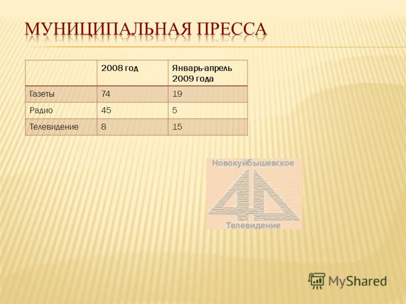 2008 годЯнварь-апрель 2009 года Газеты7419 Радио455 Телевидение815