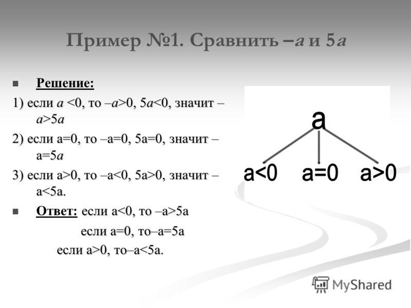 Пример 1. Сравнить –а и 5а Решение: 1) если а 0, 5a 5a 2) если а=0, то –а=0, 5а=0, значит – а=5а 3) если а>0, то –а 0, значит – а 0, то –а 0, значит – а0, то–а 0, то–а