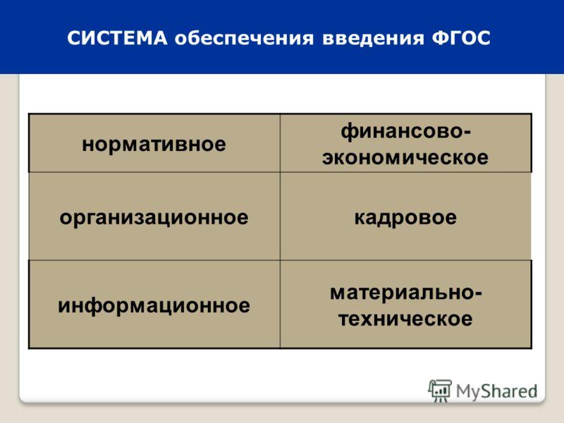 12 СИСТЕМА обеспечения введения ФГОС нормативное финансово- экономическое организационноекадровое информационное материально- техническое