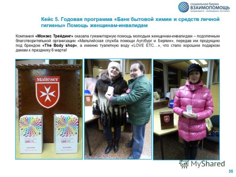 35353535 Кейс 5. Годовая программа «Банк бытовой химии и средств личной гигиены» Помощь женщинам-инвалидам Компания «Монэкс Трейдинг» оказала гуманитарную помощь молодым женщинам-инвалидам – подопечным благотворительной организации «Мальтийская служб