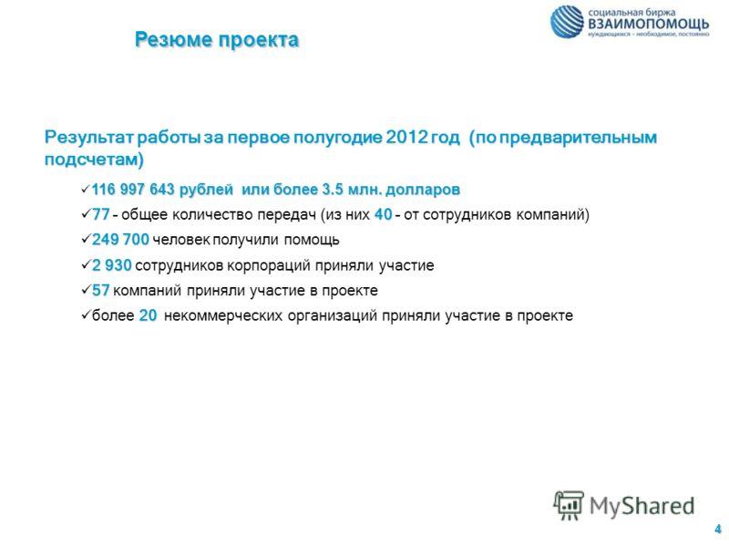 Резюме проекта 4 Результат работы за первое полугодие 2012 год (по предварительным подсчетам) 116 997 643 рублей или более 3.5 млн. долларов 7740 77 – общее количество передач (из них 40 – от сотрудников компаний) 249 700 249 700 человек получили пом