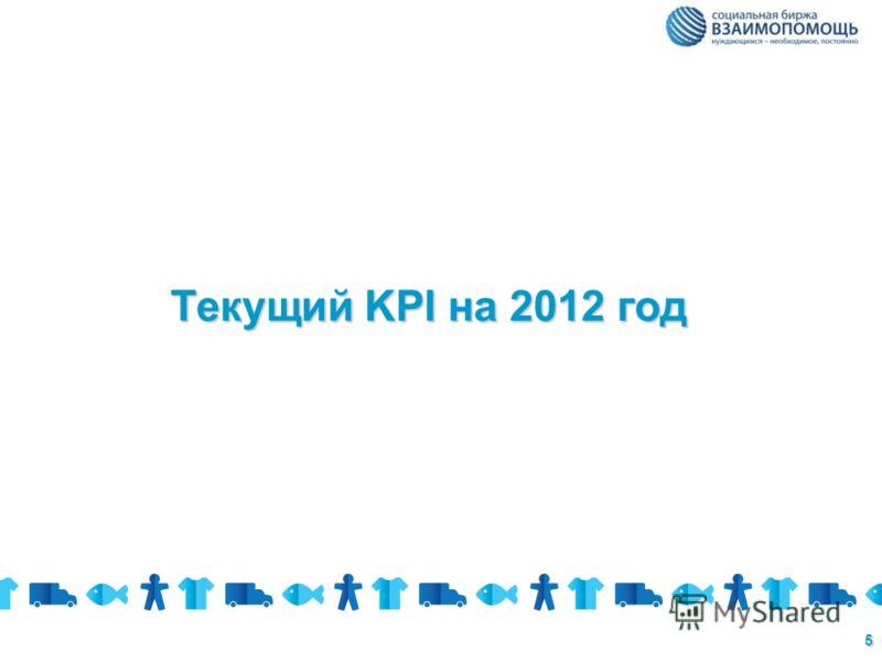5 Текущий KPI на 2012 год