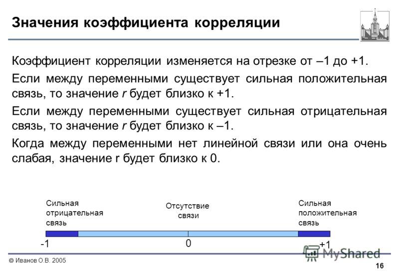 16 Иванов О.В. 2005 Значения коэффициента корреляции Коэффициент корреляции изменяется на отрезке от –1 до +1. Если между переменными существует сильная положительная связь, то значение r будет близко к +1. Если между переменными существует сильная о