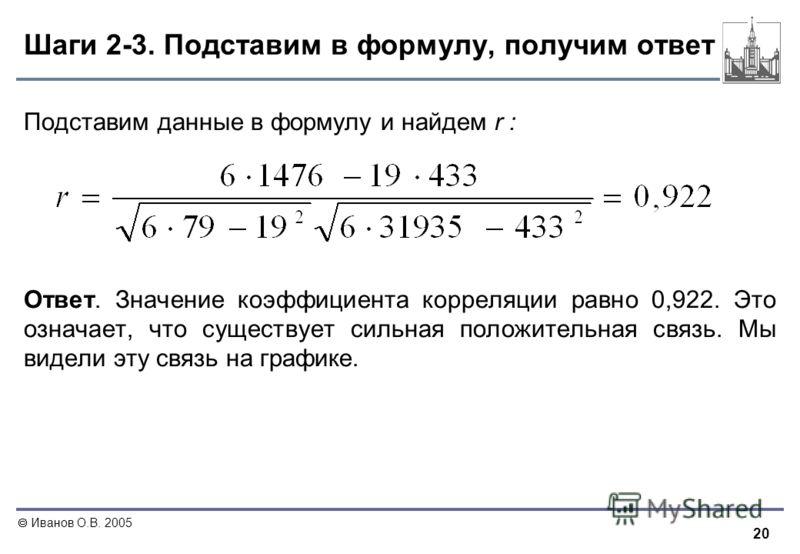 20 Иванов О.В. 2005 Шаги 2-3. Подставим в формулу, получим ответ Подставим данные в формулу и найдем r : Ответ. Значение коэффициента корреляции равно 0,922. Это означает, что существует сильная положительная связь. Мы видели эту связь на графике.